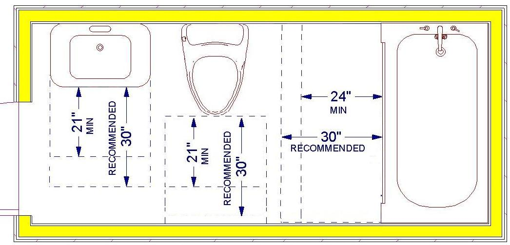 Minimum Size For Bathroom With Shower. Recommendation Plan A Clear Floor Space Of At Least 30 From The Front Edge Of All Fixtures I E Lavatory Toilet Bidet Tub And Shower To Any Opposite