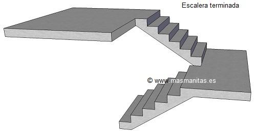 Building a reinforced concrete ladder with visual help for Partes de una escalera