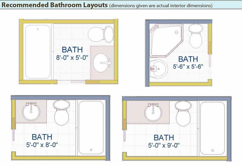 Creativity To Arrange A Small Bathroom