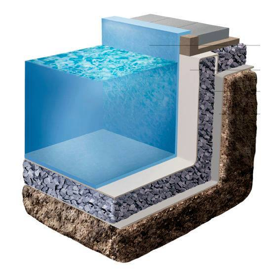 Pool Insulation Details : Important swimming pool design tips you may find helpful