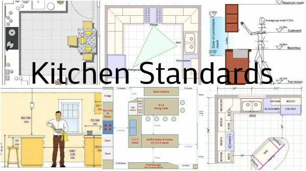 Great Kitchen Standards In Accordance With The Nkba Guidelines Best Online  Engineering Resource With Kitchen Design Standards