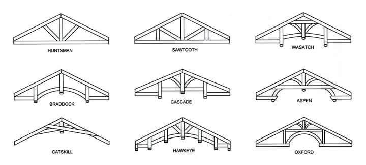 Roof Truss Elements Angles And Basics To Understand 1 1