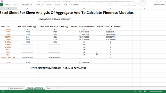 Sieve analysis of aggregate