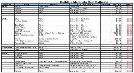 Building materials cost estimate sheet engineering feed for Construction materials cost
