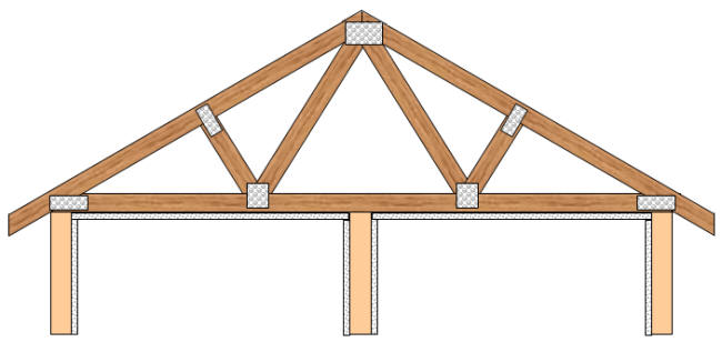 Rafters vs trusses difference between rafter and truss for Cost to install trusses