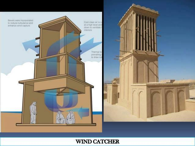 Wind Catcher Analysis Are Important Before Staring With