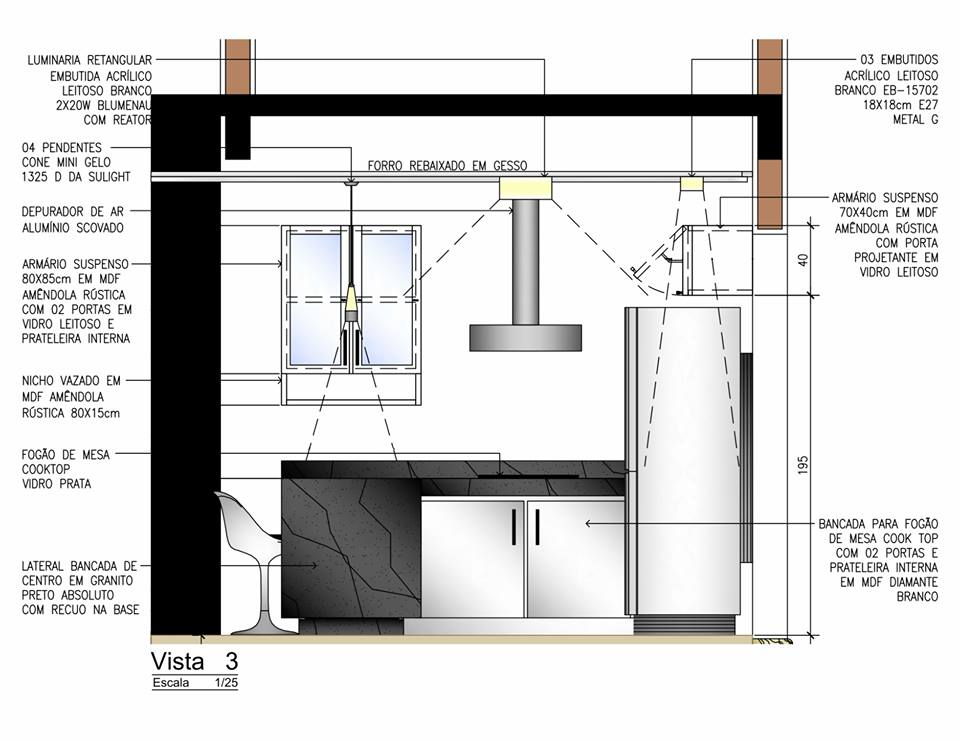 Kitchen Details To Know Before Construction Engineering Feed