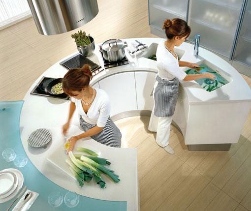 Kitchen: Ergonomics & Circulation