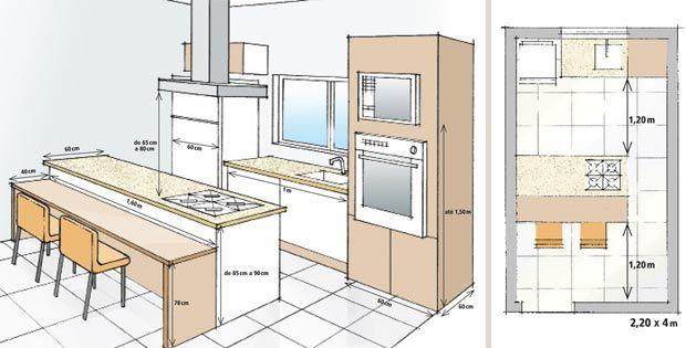 Kitchen Ergonomics Amp Circulation Engineering Feed