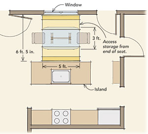 Kitchen Ergonomics Circulation Engineering Feed