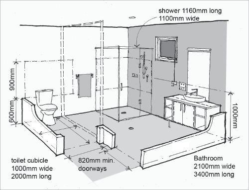 Residential Building Regular Room Dimensions And Appropriate Placements Engineering Feed