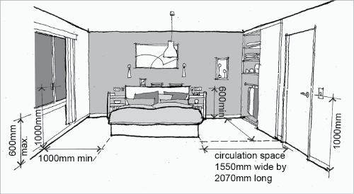 residential building regular room dimensions and appropriate