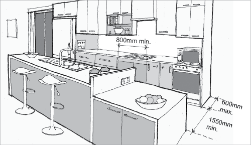 Residential building regular room dimensions and for One wall kitchen dimensions