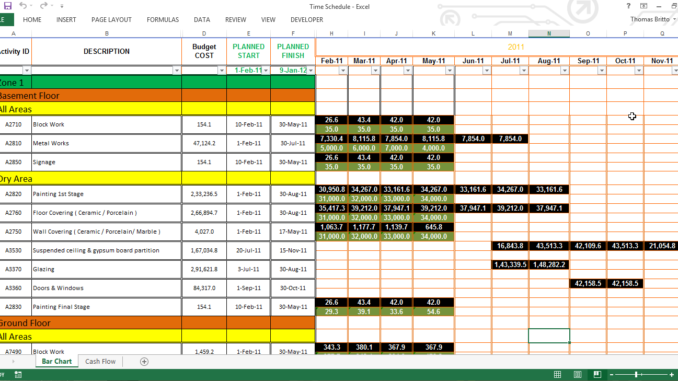 time schedule and cash flow excel sheet engineering feed