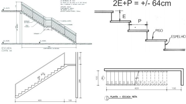 calculation of stairs and main elements step by step