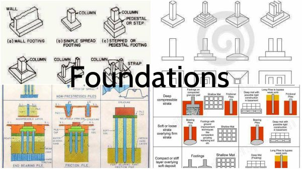 Foundations types sketches you may find interesting for What type of engineer designs buildings