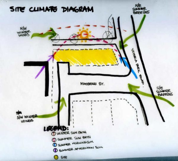 The Importance Of Quality Site Analysis Diagrams Engineering Feed