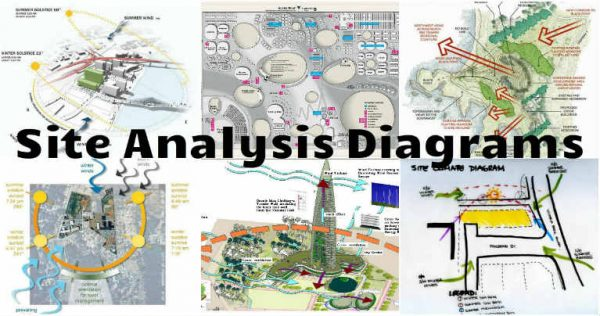 the importance of quality site analysis diagrams