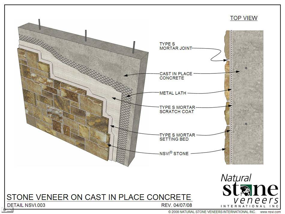 Stone cladding and details that are hiding behind the for How to install stone veneer over exterior brick