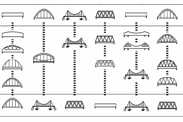 Bridge Engineering - Components of Bridge Structures ...