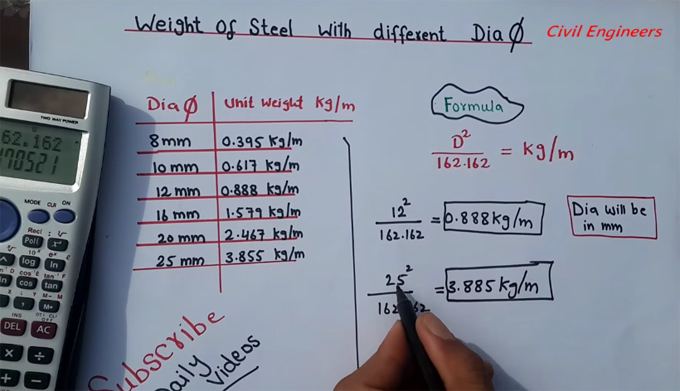 How To Calculate Weight Of Steel