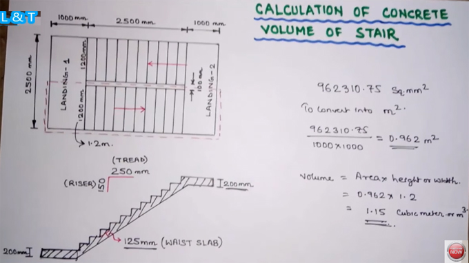 Calculate The Quantity Of Concrete In Staircase