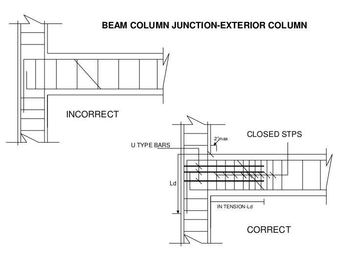 Rcc Beam Detailing : Beam detailing in continues and cantilever image