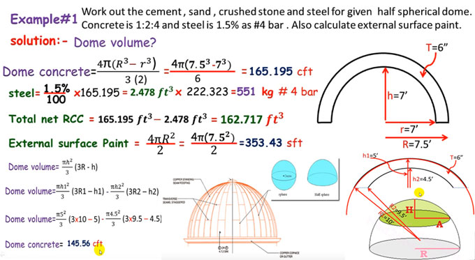 How To Estimate Material For Spherical Domes Or Sloped
