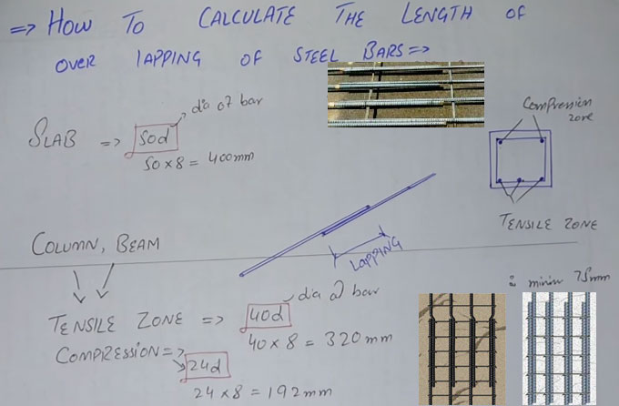 Some Useful Construction Tips To Work Out The Over Lapping