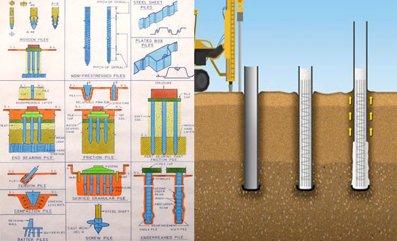 Types of pile foundations and their usages - Engineering Feed
