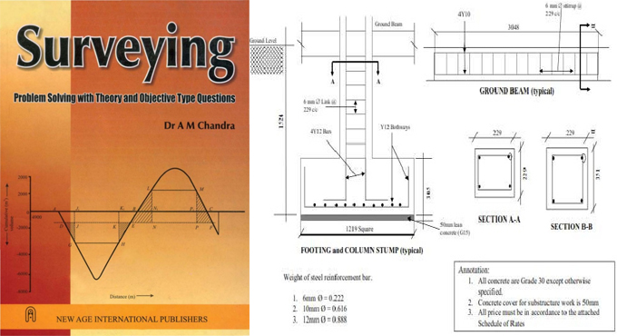 quantity-surveying-formulas - Engineering Feed