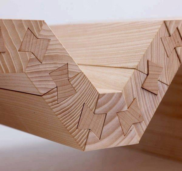 Types of wooden joints engineering feed How to make wood furniture
