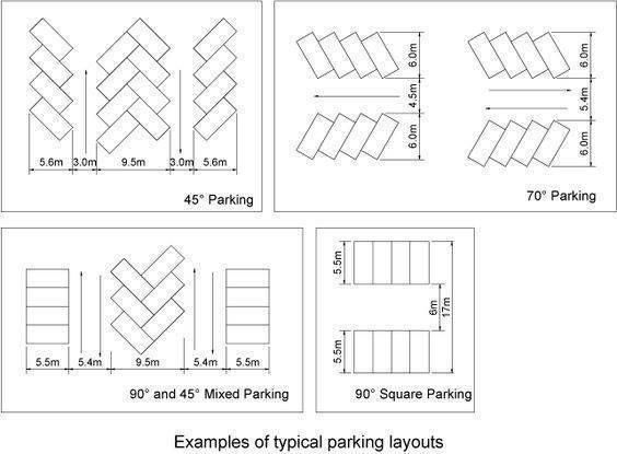 Post Views  489. Parking standards and dimensions   Engineering Feed