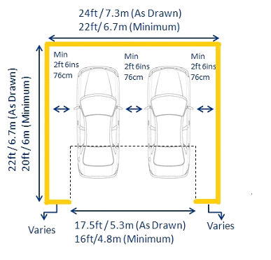 Standard garage dimensions and measurements by length for What is the average size of a 2 car garage