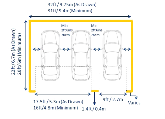 Standard garage dimensions and measurements by length for Standard garage size in feet