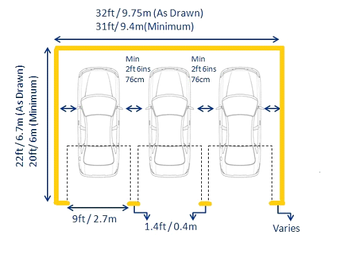 Standard garage dimensions and measurements by length for 4 car garage dimensions