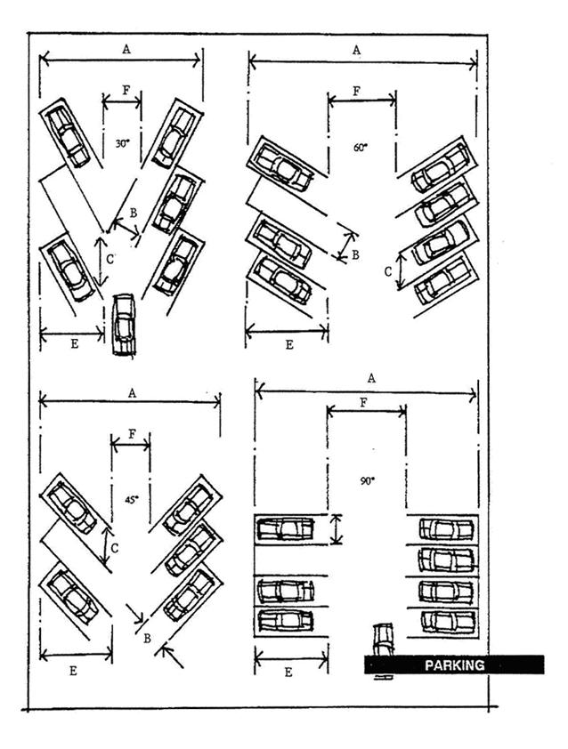 Parking standards and dimensions engineering feed for Dimension box garage