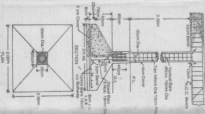 Rcc Beam Detailing : Detail processes for creating the design of rcc column