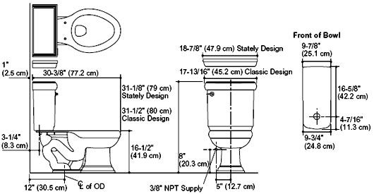 Plan Your Bathroom By The Most Suitable Dimensions Guide