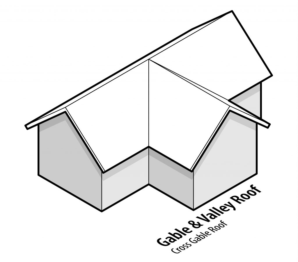 Different types of roofs for your home engineering feed for Gable designs