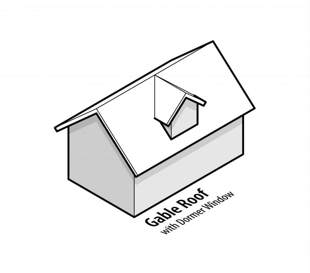 Gambrell Roof Different Types Of Roofs For Your Home Engineering Feed