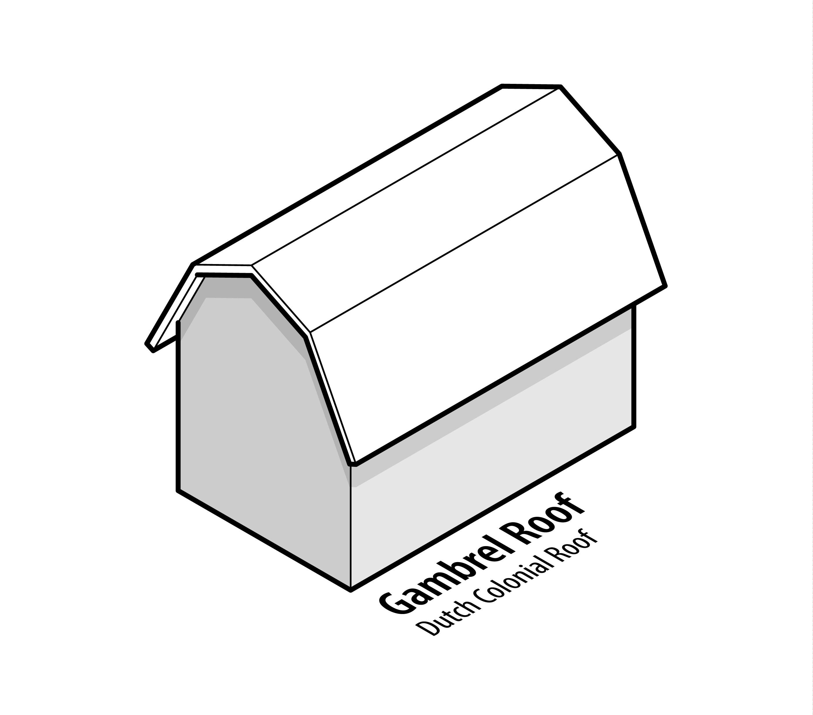 Gambrel Roof Design Photo Gallery