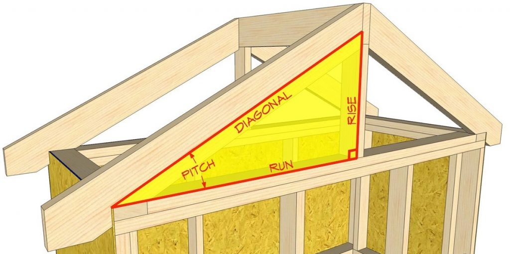 share5k - How To Measure Roof Pitch