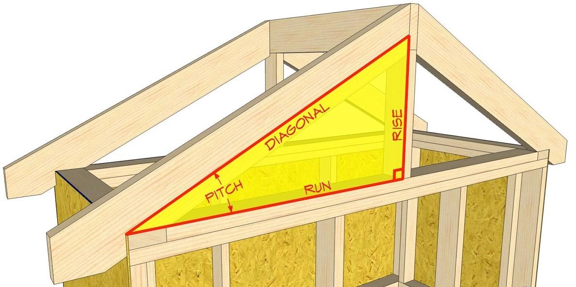 roof pitch angle engineering feed - Roof Slope