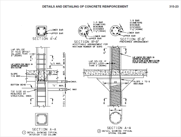 Procedures On How To Design Reinforced Concrete Columns