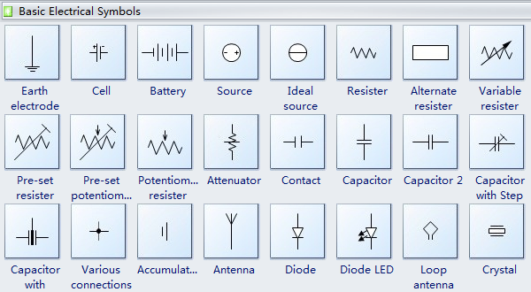 Basic Electrical Symbols - Engineering Feed