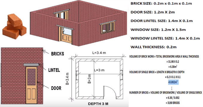 Brick calculations - simple wall youtube.