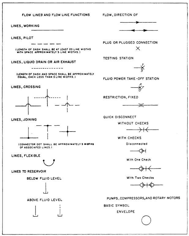 Standard Piping Symbols Engineering Feed