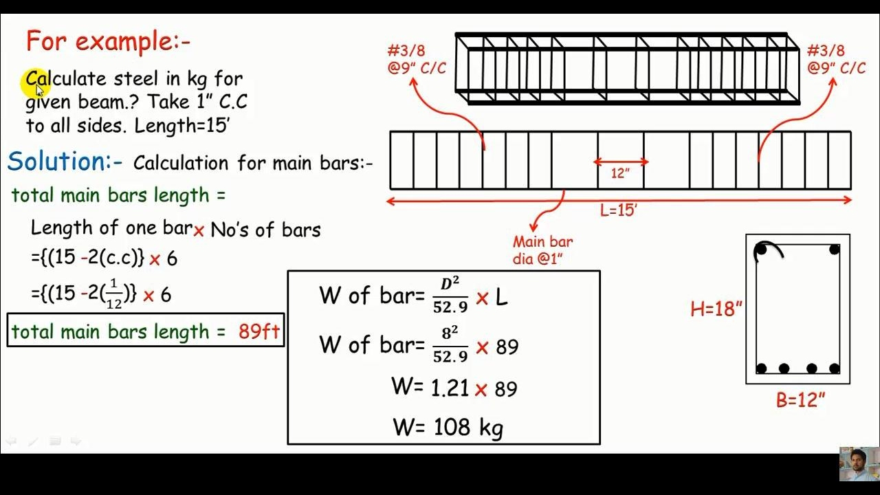 How To Do Steel Calculation For Simple Rectangular Beams
