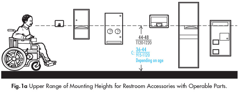 Accessories In Public Restrooms Engineering Feed